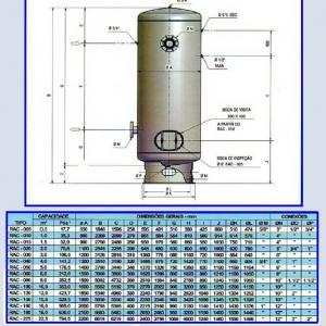 Tabela Para Vasos De Pressão